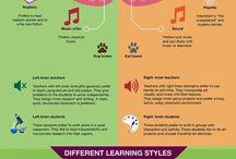 Brain talk/ developement