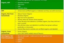 Dietary / Coconut water chart / by Christine Cosby