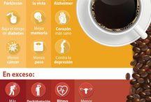 cafe y  cerebro