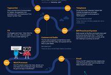 Infographics / by Nazareth Marroquín