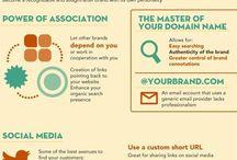 Secrets of Online Branding