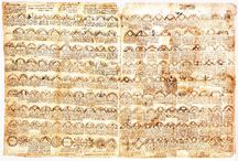 Manuscripts and Papers