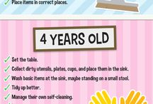 chores for kids (by age)