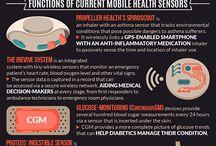 digitilization of health care