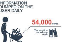 Content Marketing | Infografics