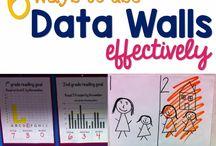 Kid data walls