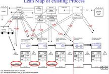 Value Stream and Process Flow Charts