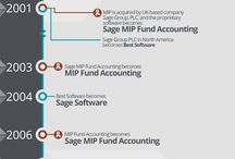 Fund Accounting / Pinterest gems for fund accounting topics