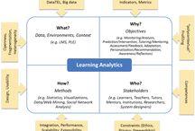 Analytics and Big Data