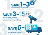Infographics / Interesting infographics