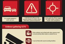 Police Car Equipment Check List