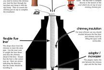 stove fireplace ideas