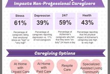 Informal caregivers Dementia