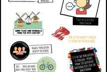 Fun facts about Europe / Infographics about European countries Fun Facts Europe Why travel to Europe