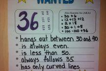Math Enrichment