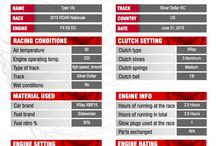 FX set-up sheets / FX set-ups from factory drivers