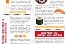 Newsletter Foodservice / Actualités et informations du marché de la Consommation Hors Domicile
