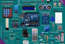 arduino /Raspberry