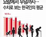 Newspaper / by Chang-yi Kim