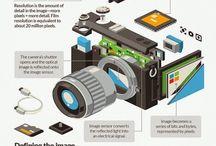 Design_infographics-PHOTO