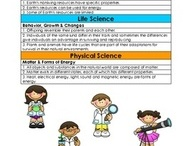 Third Grade Science/Social Studies / by Allison Melancon