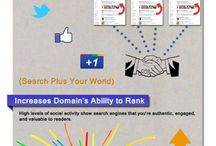 adsynergy: Social Media Info
