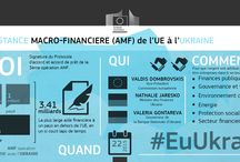 Accords politique étrangère / Accords politique ou financiers avec les pays en dehors de l'UE