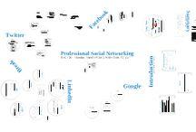 APPD 2235 Intro to Social Media