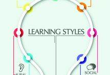 Understanding Learners