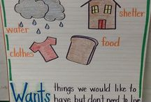 Inquiry-Anchor Charts