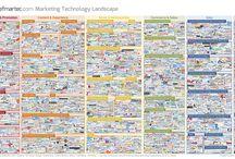 2016 Marketing Technology Supergraphic / 2016 Marketing Technology Supergraphic