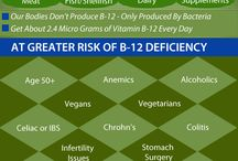 Vitamin Facts