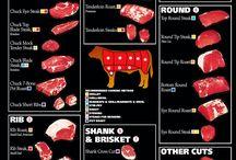 et çeşitleri