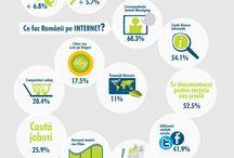 Infografice Utile