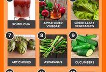 acid reflux health