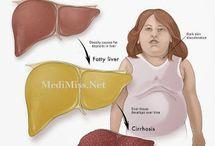 πνευμόνια-ασθμα-συκωτι