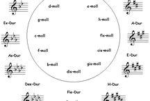 Musik noten
