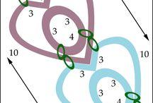 wzór na łańcuszek
