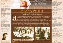 St.John Paul II