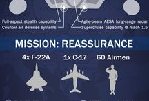 Infographics / Get to know your Air Force better and impress your friends with information