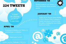 Social Media / Facts, figures, and fun about the social media phenomenon.