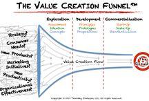 tina - visual learning presentation