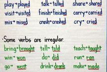 Teaching Language Arts / Grammar