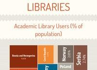 Knowledge and Information Centre (KIC) / Multi-country Library survey