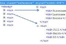 Handling web tables in selenium 1