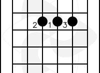 Guitar :: Absolute Beginner