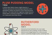 Kemi og videnskab