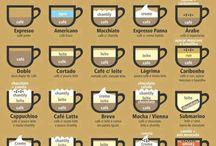 Café para vários gostos