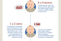 Baby Facts