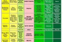 Biochemical and Nutritional Fundamentals